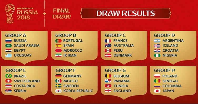 Judi Bola Grup Piala Dunia 2018