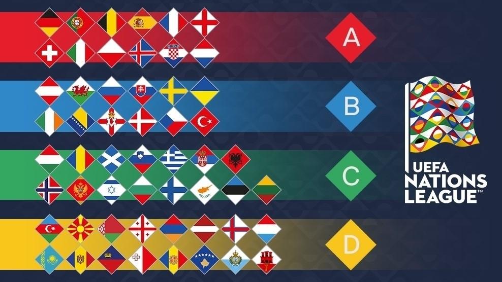 Jadwal Pertandinga Liga Terbaru UEFA Nations League