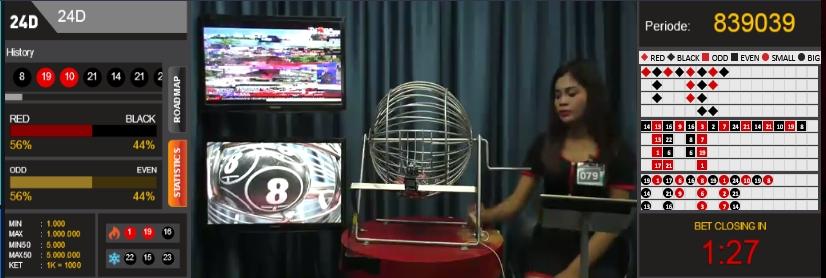 Judi Bola Putar 24D Online Casino IDN Live Terpercaya